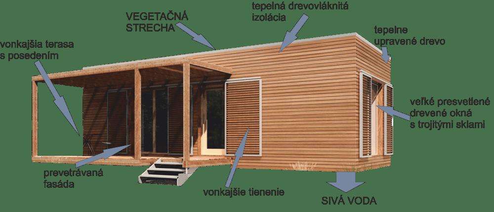 modulový drevodom - ekologické bývanie